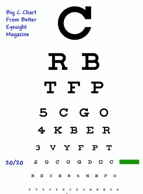C Chart for Close Vision