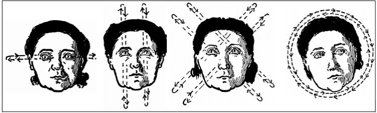 movimento ocular