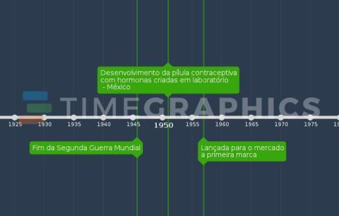 timegraphics-827b58be6dd6e5d5c48ae1524ec70a0a